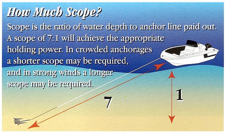 calculate_scope