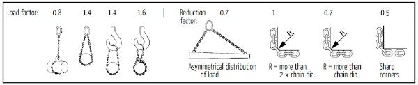 reduction factors drw resize 2