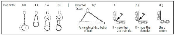 reduction factors drw resize 3