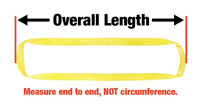 Type 5 measure